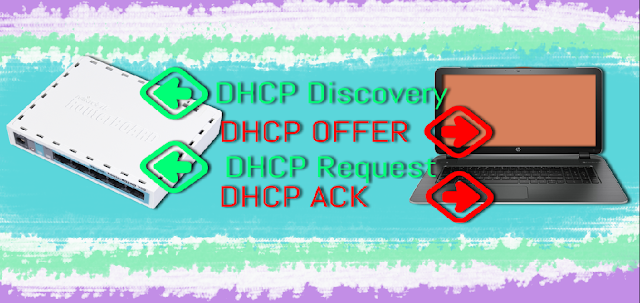 Pencegahan DHCP Rogue dengan Bridge Filter | DHCP Security