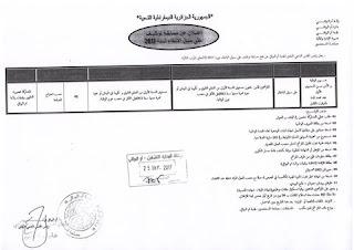 اعلان عن توظيف خاص ببلدية ام البواقي