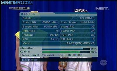 Frekuensi NET Media TV