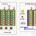 ‧ 高清IP Camera CMOS感測器應用發展趨勢
