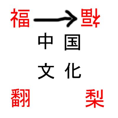 Kepercayaan Etnis Tionghoa