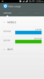 Latest Glo and 9Mobile free unlimited browsing using Anonytun VPN app