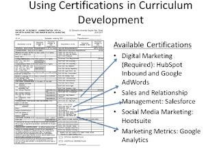 certification; digital marketing; social media; analytics; adwords