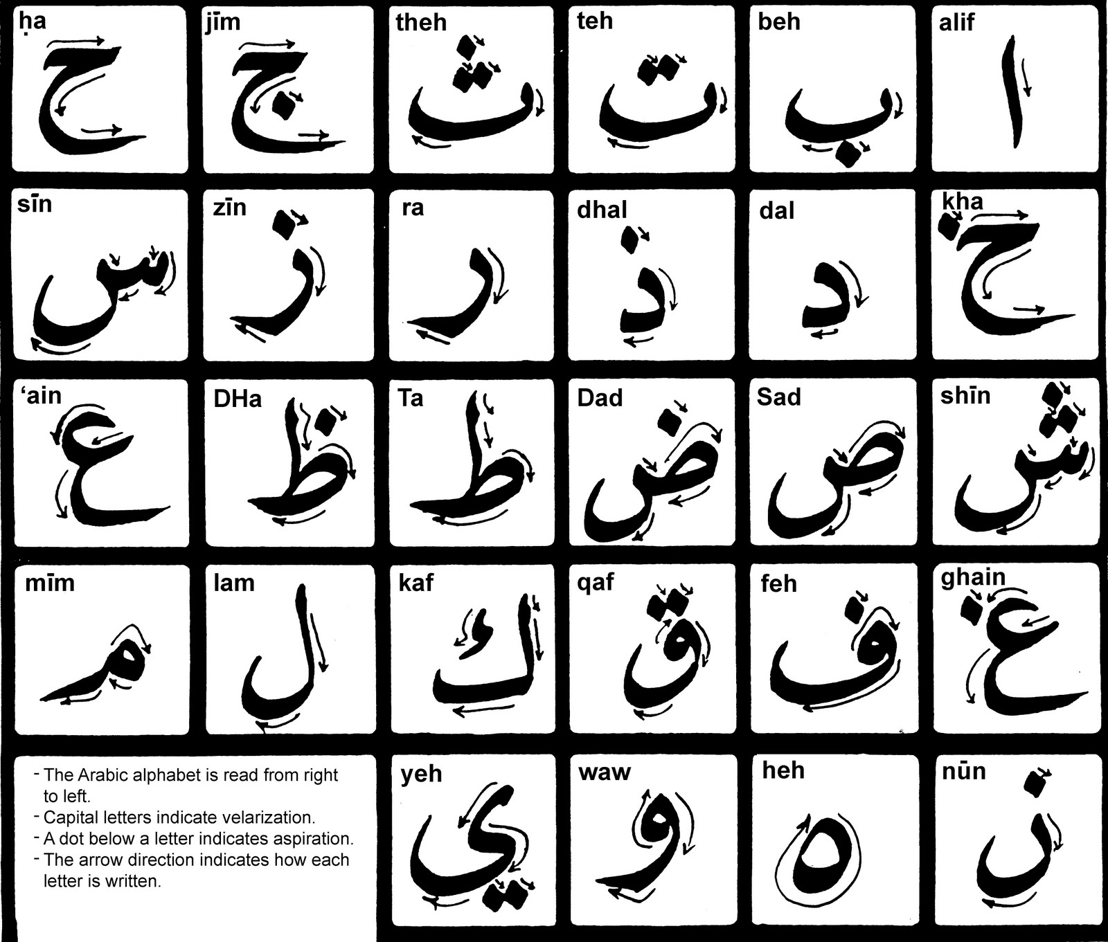 writing arabic numbers in words