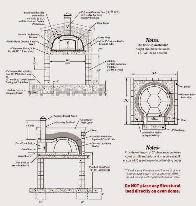 Install A Forno Rustico Wood Fired Pizza Oven In Your Home And Start To Enjoy The Alternative Cooking Method Plans Here
