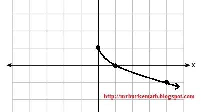 (x, why?): January 2020 Algebra Regents, Part 2
