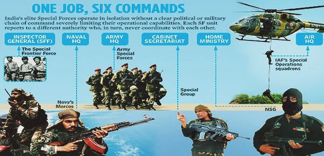 IDN TAKE: India Ranked World's 4th Military Power | Indian ...