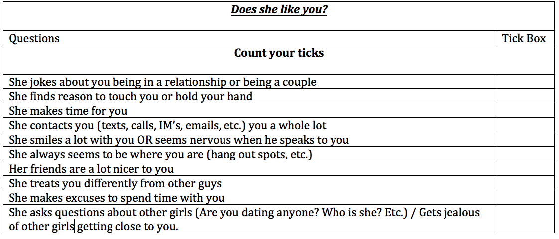 How to tell if a girl likes you online dating
