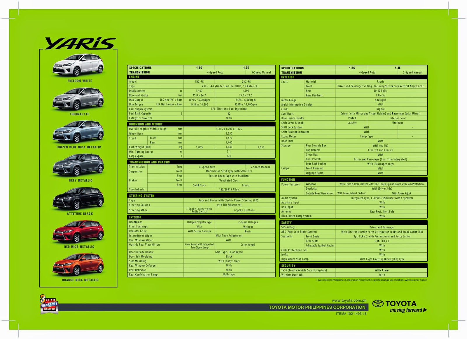 Toyota Motor Philippines Debuts All New Yaris W Complete Specs