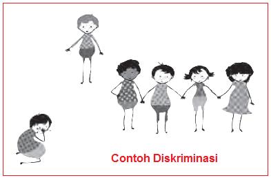 Pengertian dan Contoh Diskriminasi