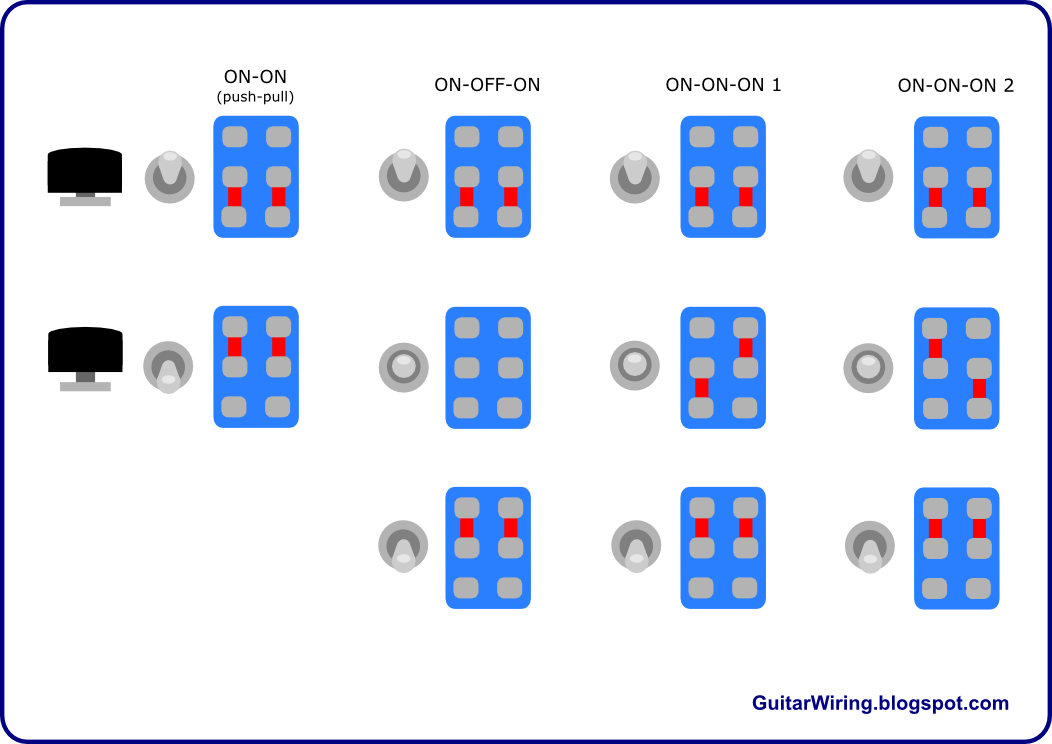 Gibson Pickups Wiring Diagrams 1998 Toyota 4runner Diagram The Guitar Blog - And Tips: How A Dpdt Switch Works? (dpdt In Guitars)