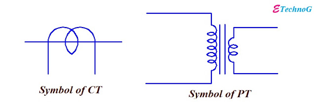 Symbol of Current Transformer(CT) and Potential Transformer(PT)