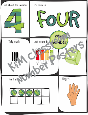 number recognition poster