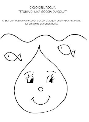 Molto La maestra Linda : Ciclo dell'acqua: Storia di una goccia d' acqua YV28