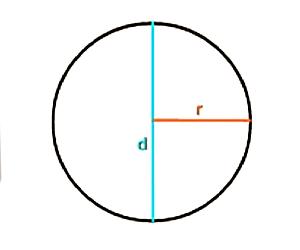 rumus+lingkaran+lengkap