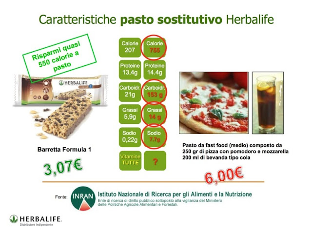 dimagrisci con herbalife