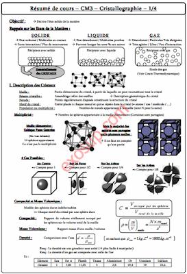 résumé de cours essentiel cristallographie smc smp