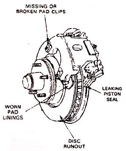 Reciprocating Engine Labels Stirling Engine Wiring Diagram