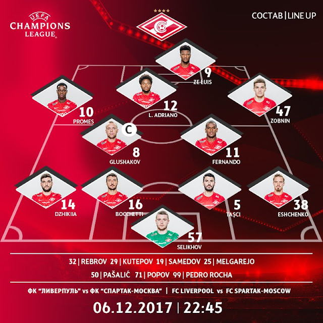 The formation of Spartak Moscow as follows: