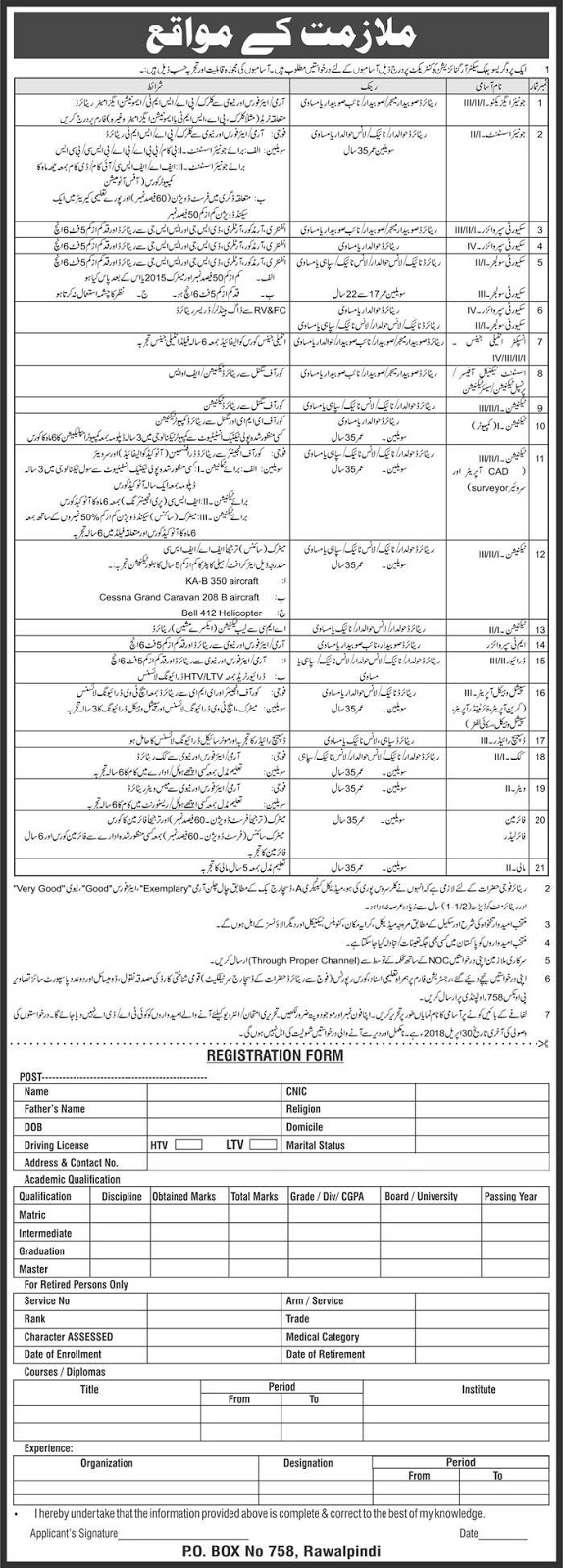 Jobs In Public Sector Organization April 2018 Rawalpindi