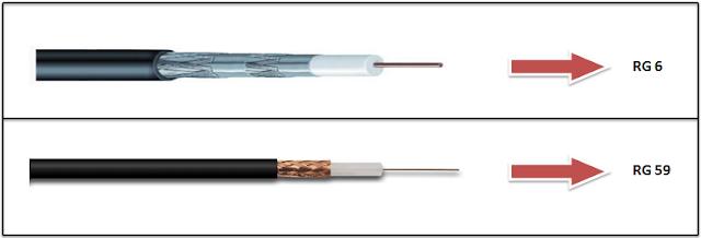 Perbedaan kabel CCTV coaxial Rg59 dan Rg6