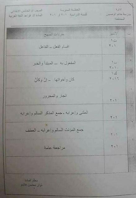 الخطة السنوية لمادة اللغة العربية للصف الخامس الابتدائي للعام الدراسي 2018/2017