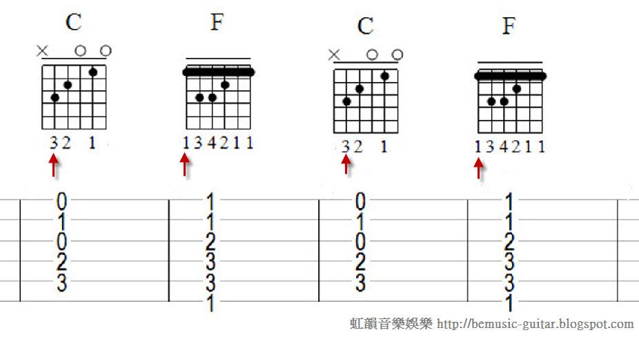 【虹韻音樂娛樂】- 吉他 & 烏克麗麗 : 【封閉和弦介紹 F 和弦】- 吉他初級課程