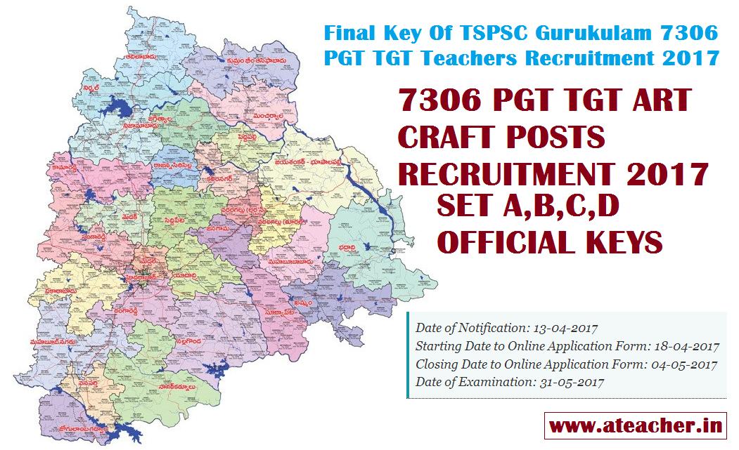 Final Key Of TSPSC Gurukulam 7306 PGT TGT Teachers Recruitment 2017