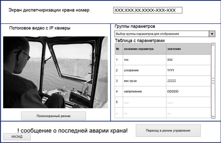 Экран диспетчеризации грузоподъёмного крана