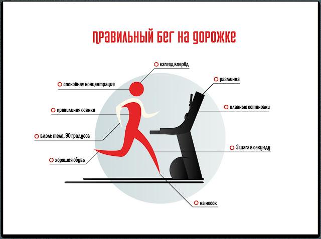 Правила тренировки на беговой дорожке