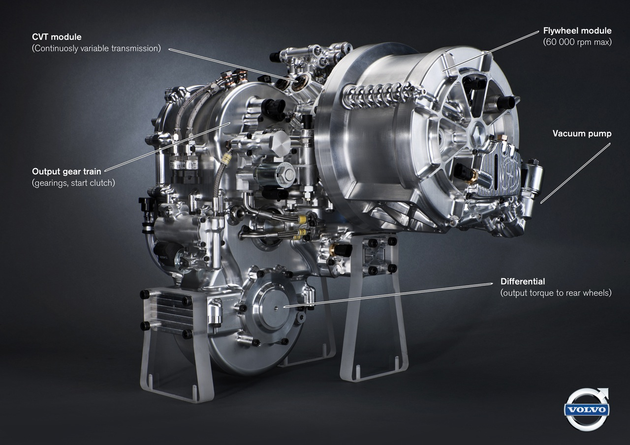 Volvo Tests A Flywheel Kinetic Energy Recovery System Video