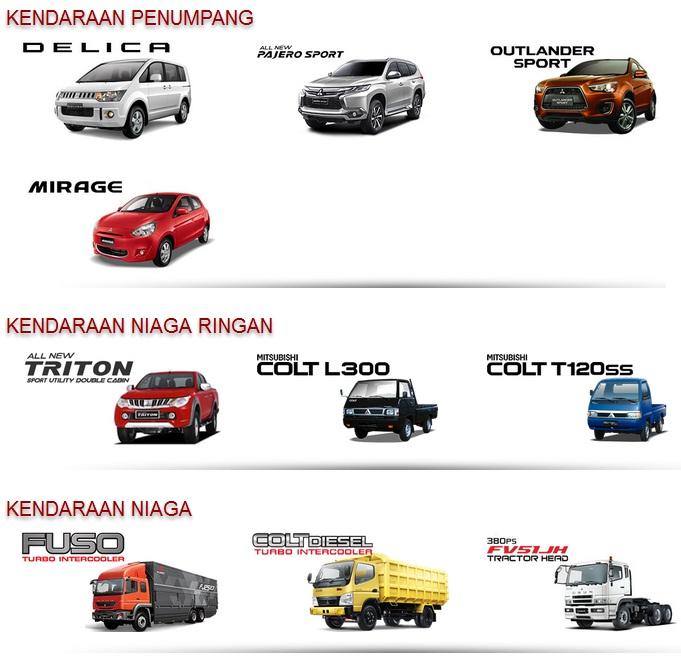Daftar Harga Mobil Mitsubishi Medan | Price List Mobil Mitsubishi Medan