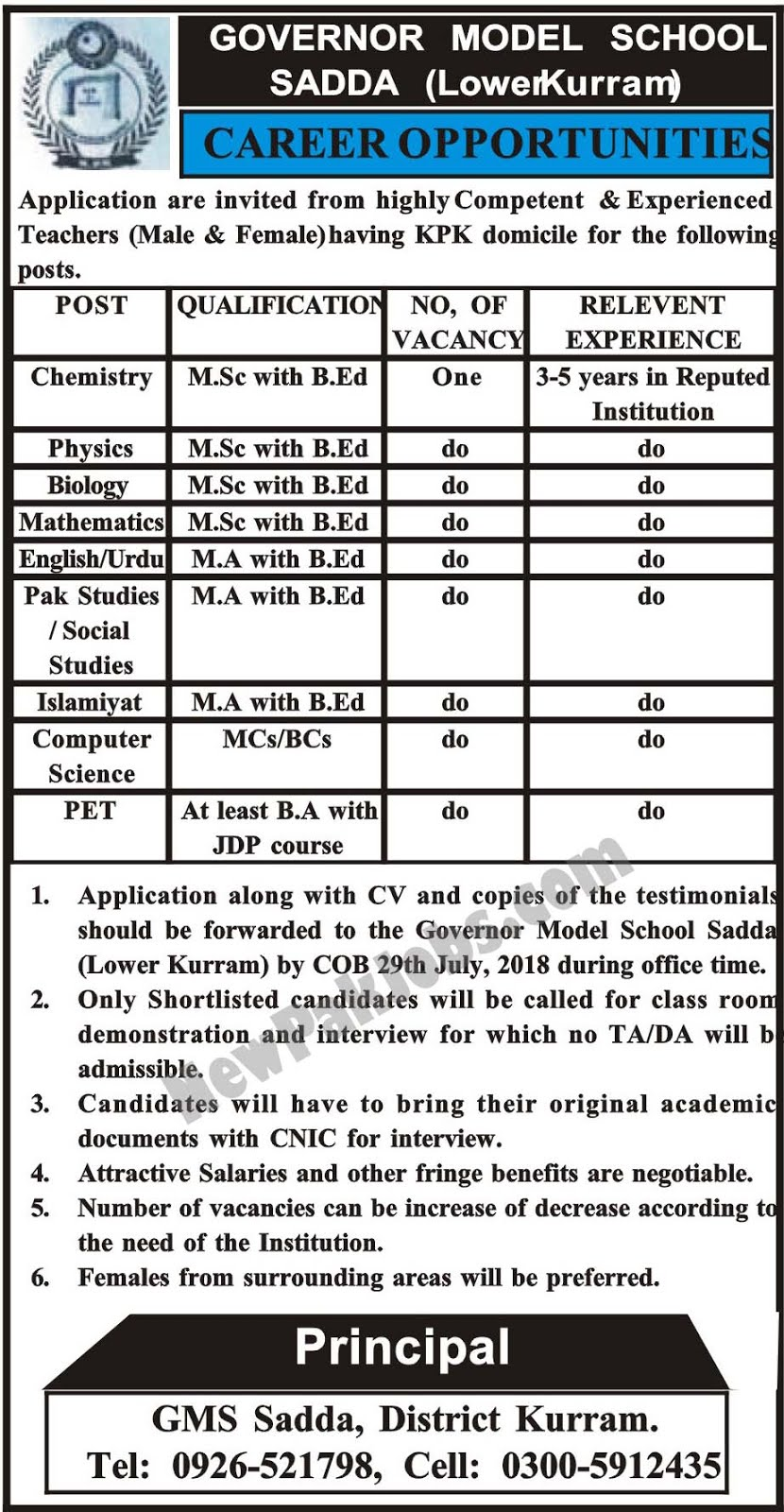 Msc,MA B.ed level jobs in Governor Model School Sadda for Teachers