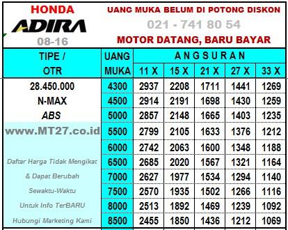 Daftar-Harga-Yamaha-Nmax-abs-Adira-Finance