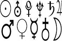 Simbol planete, soare şi luna