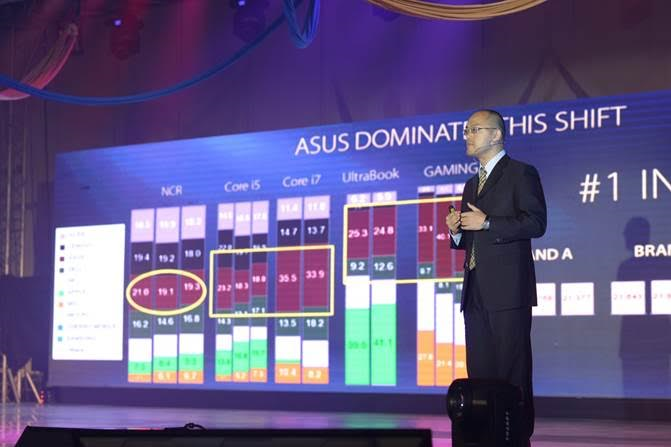 ASUS Philippines Celebrates 10th Year Anniversary in the Country by Launching 10 Products and Awarding IT Dealer Partners Nationwide