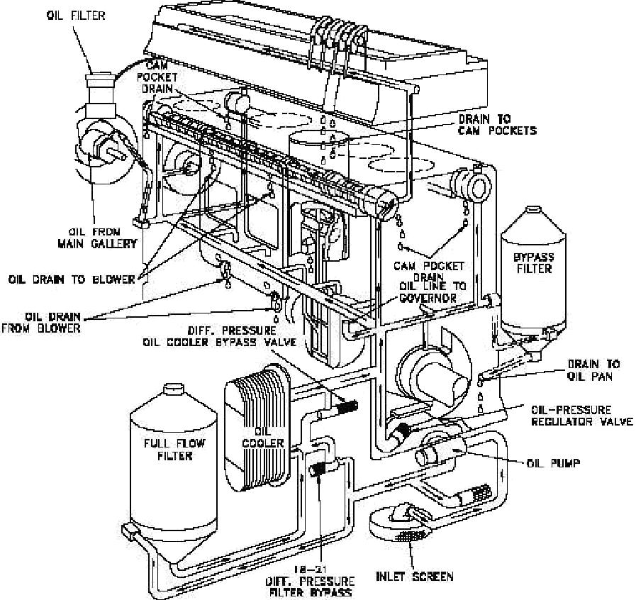 atomic 4 fuel filter