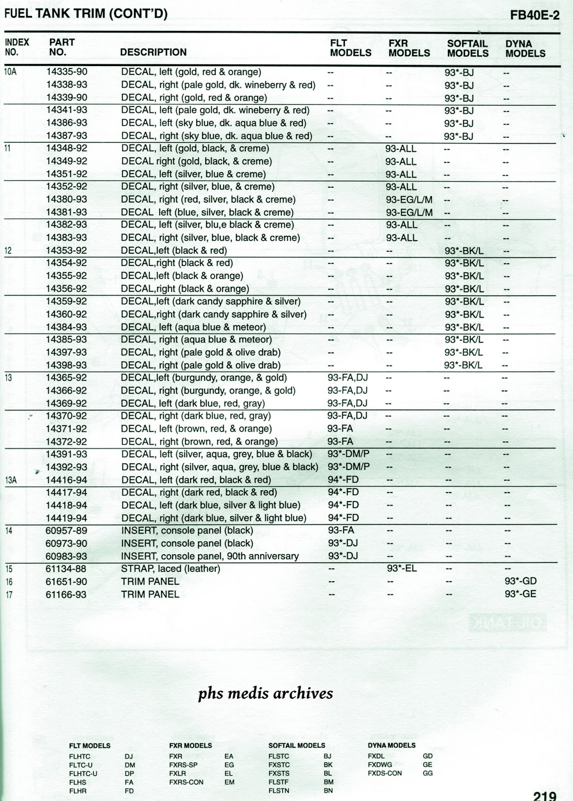 tech files 1993 94 harley davidson carb diagrams fuel tank logos [ 1145 x 1600 Pixel ]