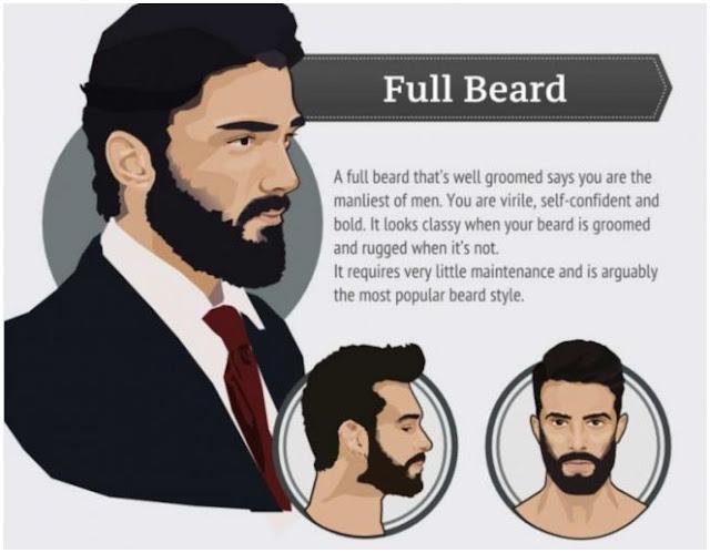 Full Beard - Model Kumis dan Jenggot Paling Hits di 2015