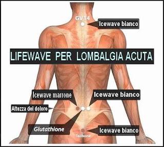 Cerotti Lifewave per forte dolore lombare