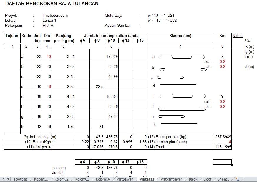 Download Kumpulan File Perhitungan Beton Excel Teknik Sipil Ilmu Beton