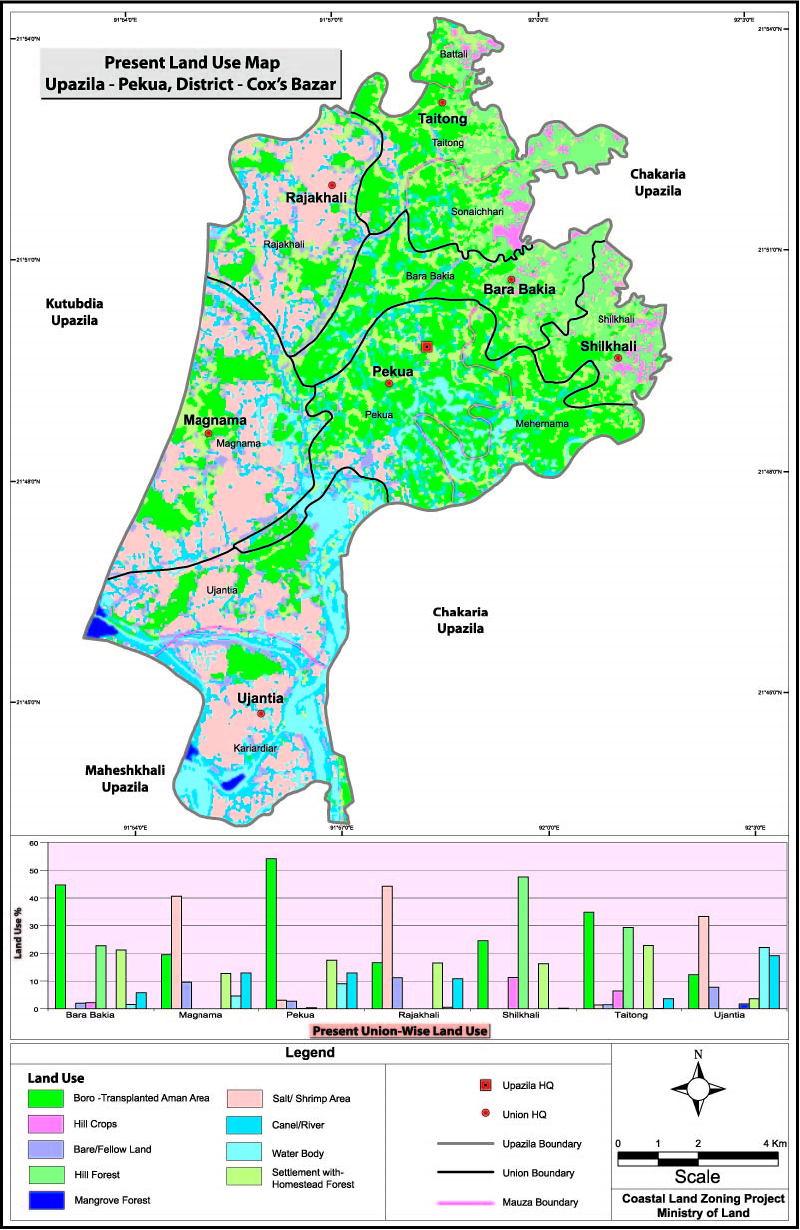 Pekua Upazila Mouza Map Cox's Bazar District Bangladesh