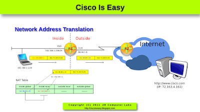 Lesson 52 - Network Address Translation Part 2