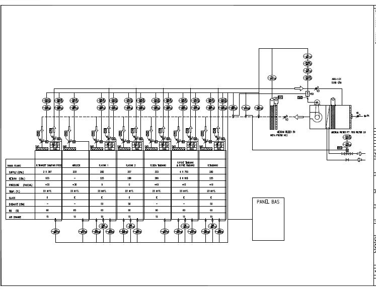Building Utilities: Juni 2015