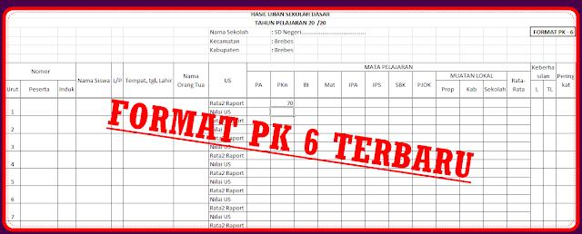 Download Aplikasi Format PK 6 Dengan Model Baru Sesuai Juknis