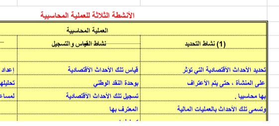 جميع قيود اليومية مع الأمثلة على الاكسيل Al Mo7aseb Al Mo3tamad