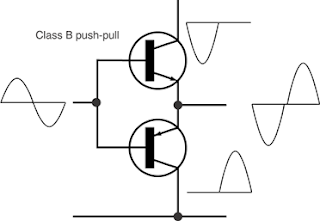 Simple Voltage Amplifier