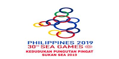 Kedudukan Pungutan Pingat Sukan SEA 2019 (Emas Perak Gangsa)