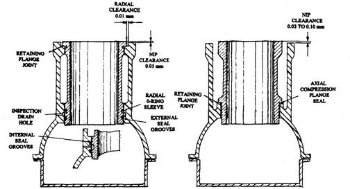 Saab 95 Engine Diagram Saab 2.3 Turbo Engine Diagram