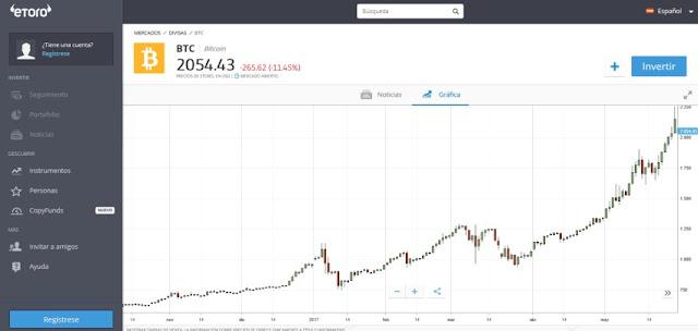 oferta y demanda bitcoin